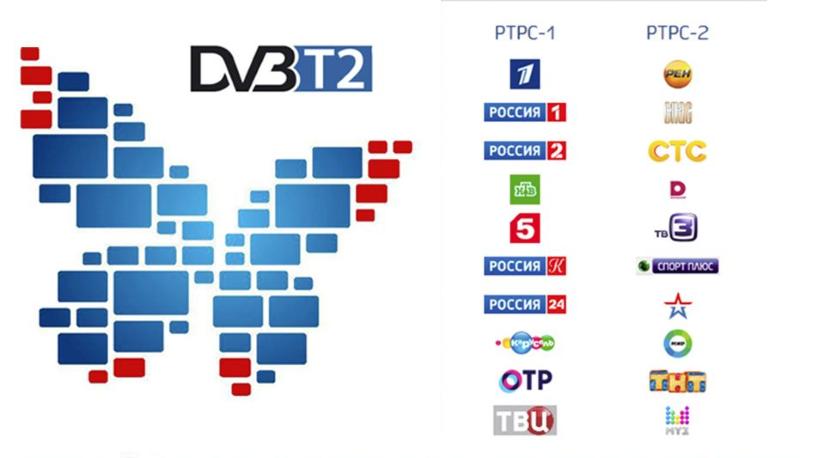 цифровое телевидение в санкт-петербурге и ленинградской области